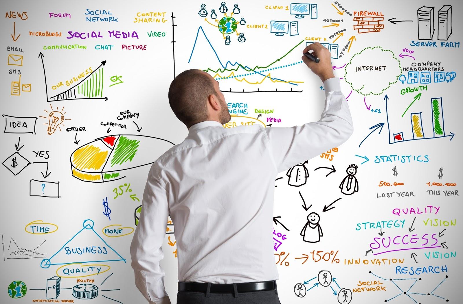 Consejos para acertar con el modelo de negocio